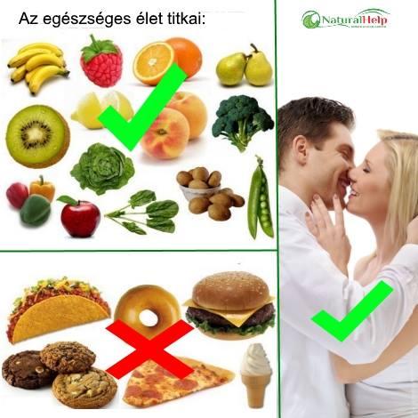 Ako sa starať o črevá, aby fungovali správne