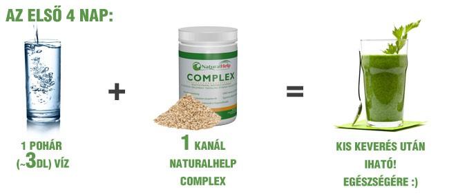 Naturalhelp Complex®- 1 termék több emésztési problémára