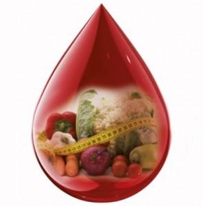 Naturalhelp-vércsoport diéta méregtelenítéssel