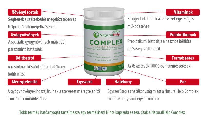 Naturalhelp Complex hatékony béltisztítás méregtelenítés